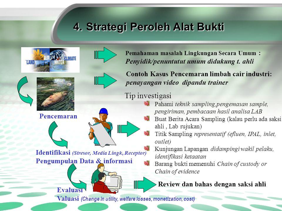 4. Strategi Peroleh Alat Bukti 4.