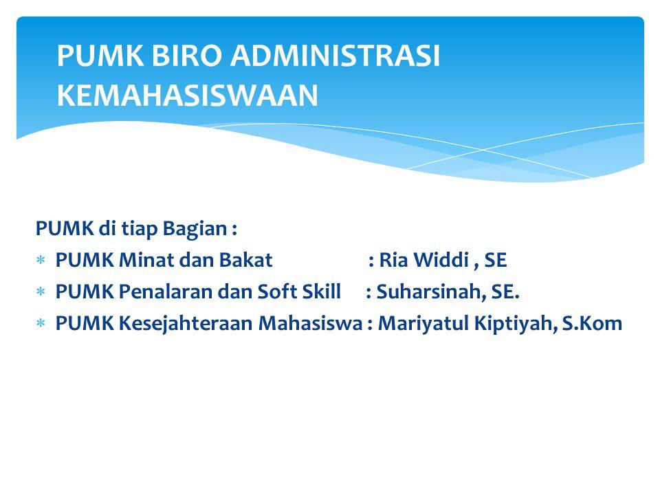 PUMK di tiap Bagian :  PUMK Minat dan Bakat : Ria Widdi, SE  PUMK Penalaran dan Soft Skill : Suharsinah, SE.