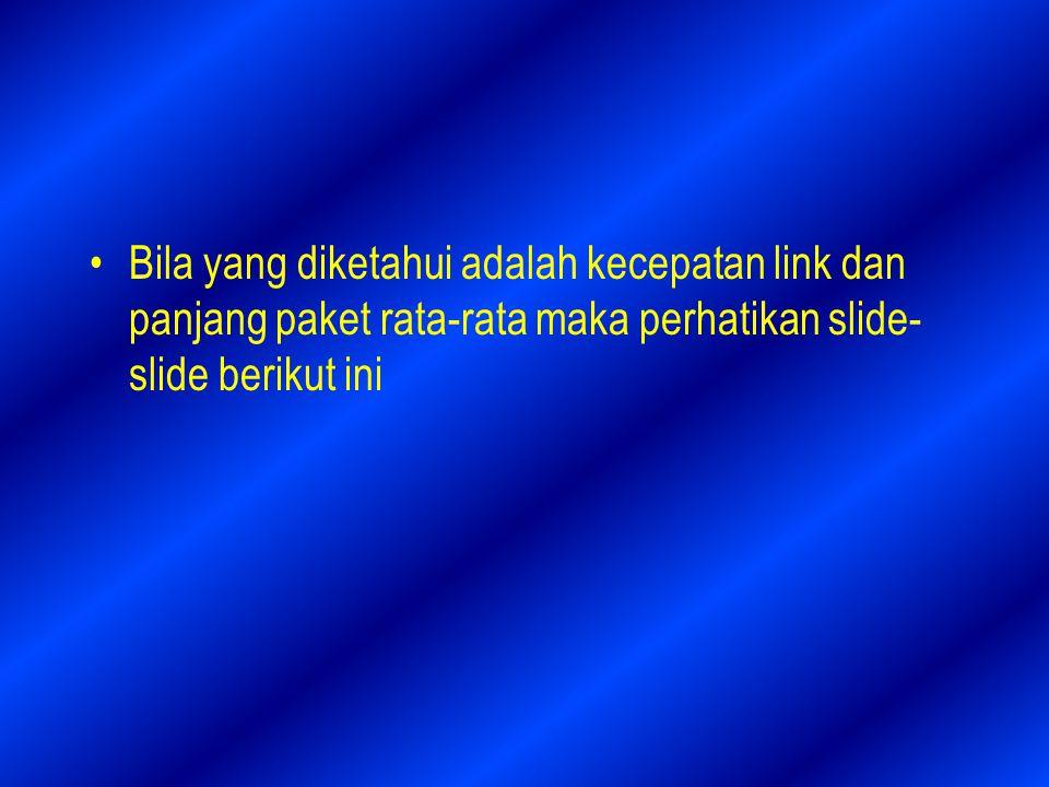 Bila yang diketahui adalah kecepatan link dan panjang paket rata-rata maka perhatikan slide- slide berikut ini
