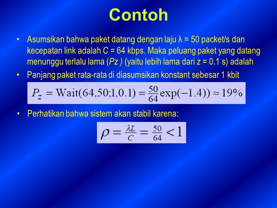Contoh Asumsikan bahwa paket datang dengan laju λ = 50 packet/s dan kecepatan link adalah C = 64 kbps.