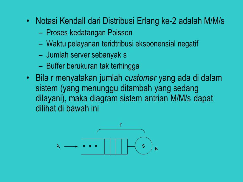 Notasi Kendall dari Distribusi Erlang ke-2 adalah M/M/s –Proses kedatangan Poisson –Waktu pelayanan teridtribusi eksponensial negatif –Jumlah server sebanyak s –Buffer berukuran tak terhingga Bila r menyatakan jumlah customer yang ada di dalam sistem (yang menunggu ditambah yang sedang dilayani), maka diagram sistem antrian M/M/s dapat dilihat di bawah ini...