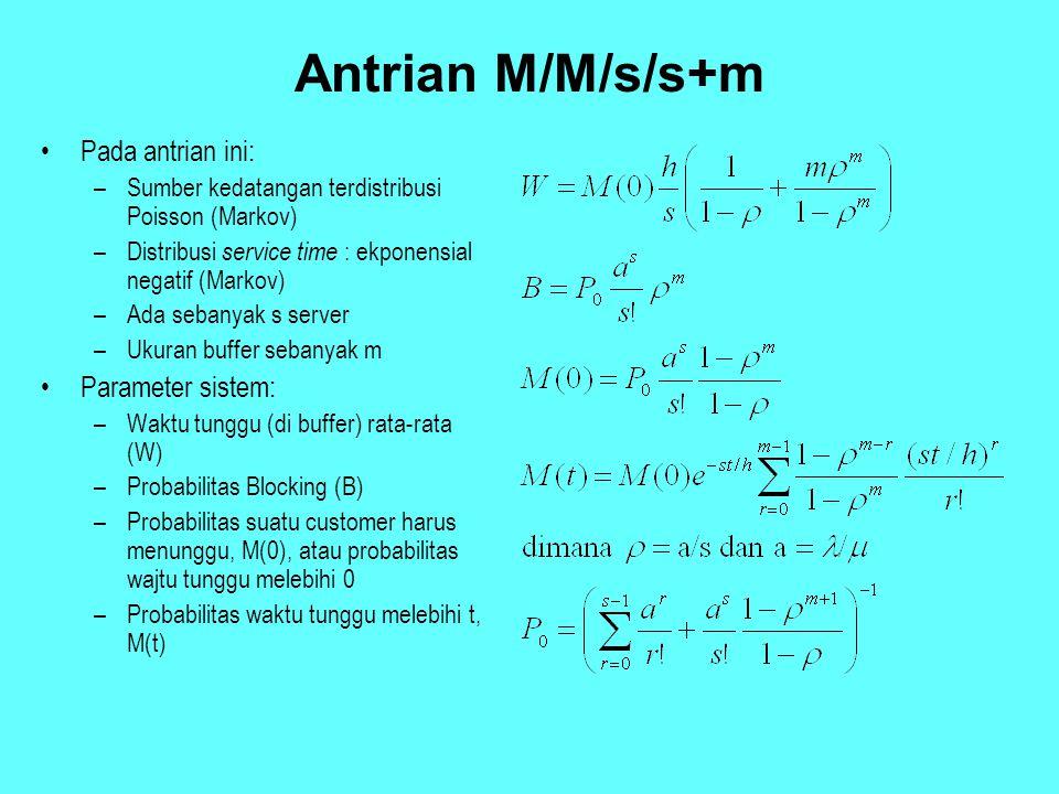 Antrian M/M/s/s+m Pada antrian ini: –Sumber kedatangan terdistribusi Poisson (Markov) –Distribusi service time : ekponensial negatif (Markov) –Ada sebanyak s server –Ukuran buffer sebanyak m Parameter sistem: –Waktu tunggu (di buffer) rata-rata (W) –Probabilitas Blocking (B) –Probabilitas suatu customer harus menunggu, M(0), atau probabilitas wajtu tunggu melebihi 0 –Probabilitas waktu tunggu melebihi t, M(t)
