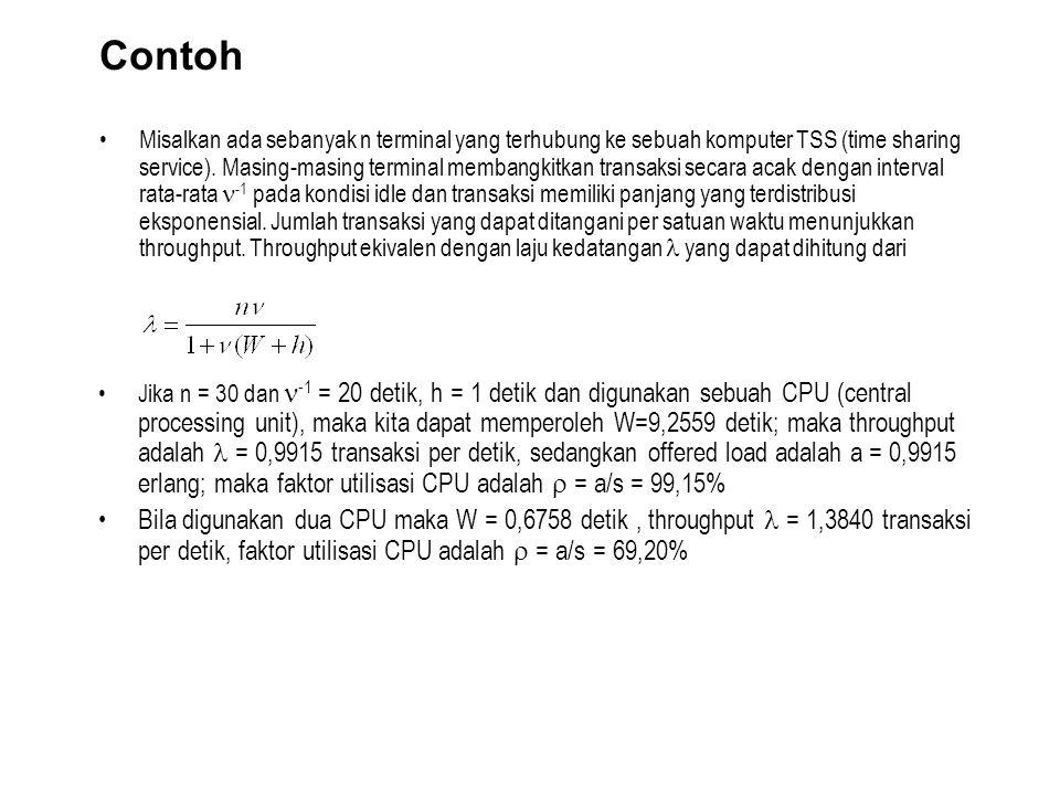Contoh Misalkan ada sebanyak n terminal yang terhubung ke sebuah komputer TSS (time sharing service).