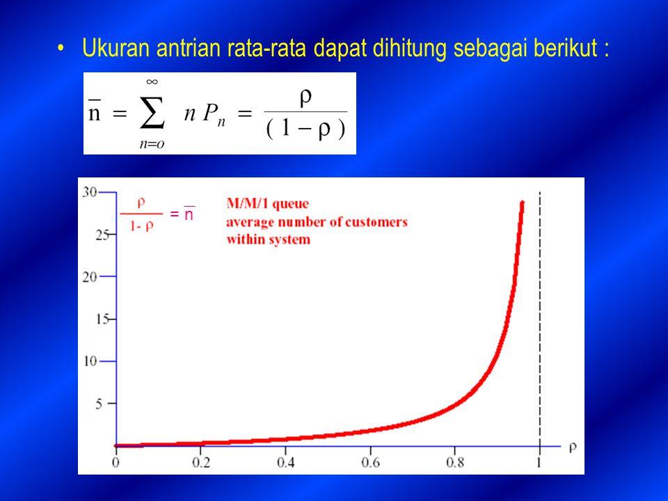 Menghitung waktu tunggu rata-rata (waiting time) –Ingat D = W + S, maka W = D-S –Dengan demikian :