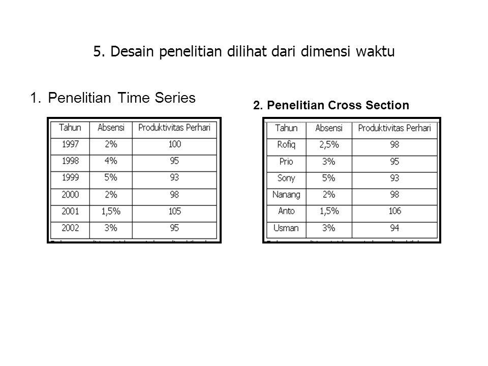 5. Desain penelitian dilihat dari dimensi waktu 1.Penelitian Time Series 2. Penelitian Cross Section