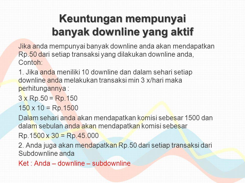 Keuntungan mempunyai banyak downline yang aktif Jika anda mempunyai banyak downline anda akan mendapatkan Rp.50 dari setiap transaksi yang dilakukan downline anda, Contoh: 1.