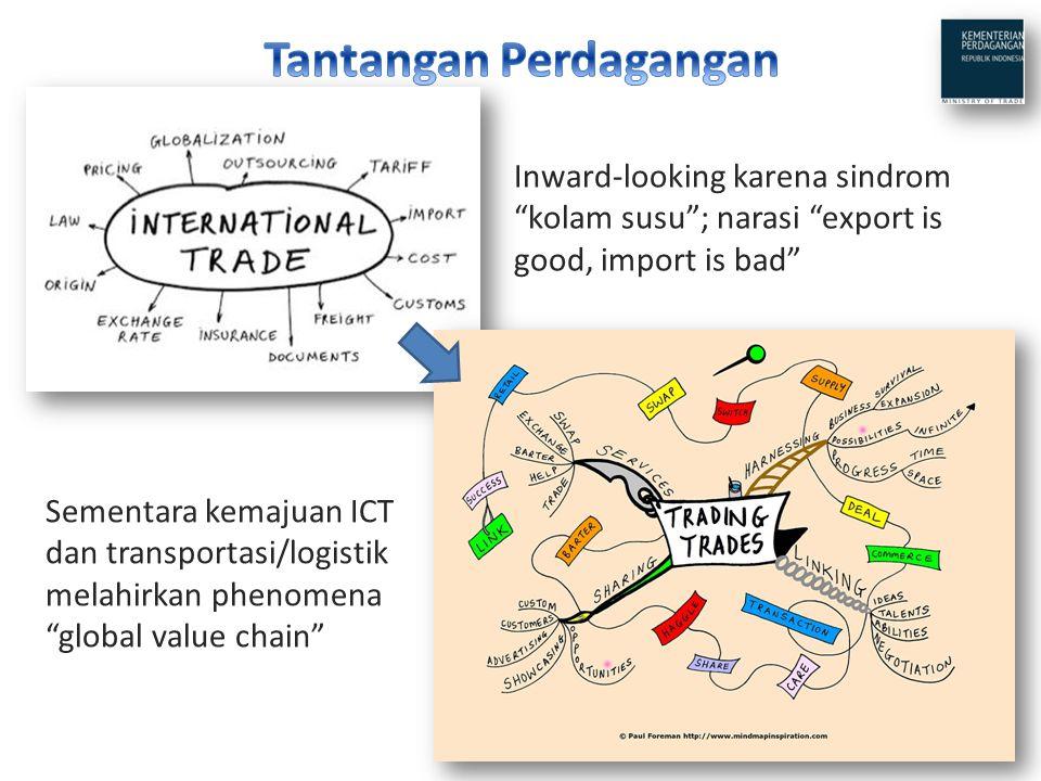 Inward-looking karena sindrom kolam susu ; narasi export is good, import is bad 18 Sementara kemajuan ICT dan transportasi/logistik melahirkan phenomena global value chain