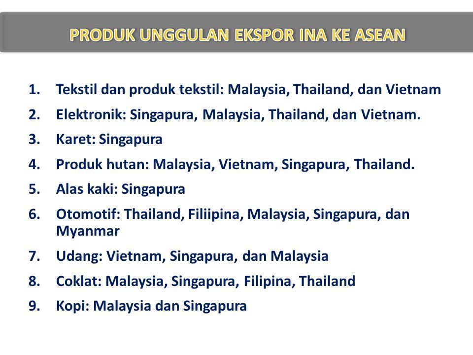 1.Tekstil dan produk tekstil: Malaysia, Thailand, dan Vietnam 2.Elektronik: Singapura, Malaysia, Thailand, dan Vietnam.