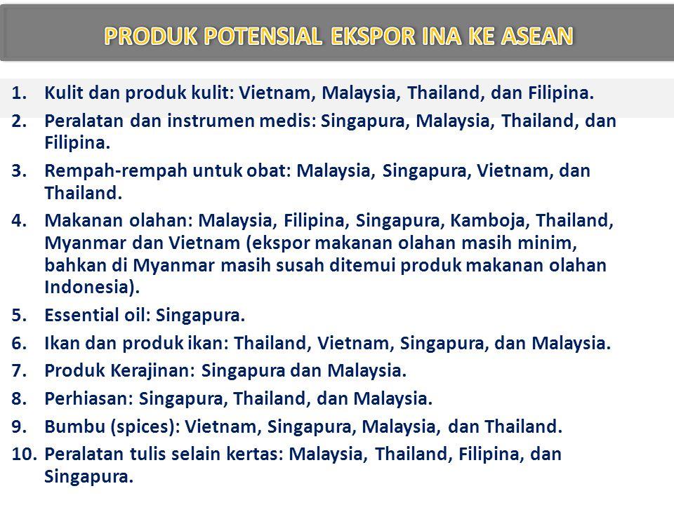 1.Kulit dan produk kulit: Vietnam, Malaysia, Thailand, dan Filipina.