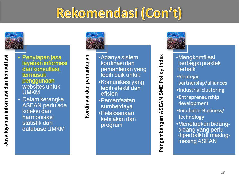 Jasa layanan informasi dan konsultasi Penyiapan jasa layanan informasi dan konsultasi, termasuk penggunaan websites untuk UMKM Dalam kerangka ASEAN perlu ada koleksi dan harmonisasi statistik dan database UMKM Kordinasi dan pemantauan Adanya sistem kordinasi dan pemantauan yang lebih baik untuk: Komunikasi yang lebih efektif dan efisien Pemanfaatan sumberdaya Pelaksanaan kebijakan dan program Pengembangan ASEAN SME Policy Index Mengkomfilasi berbagai praktek terbaik Strategic partnership/alliances Industrial clustering Entrepreneurship development Incubator Business/ Technology Menetapkan bidang- bidang yang perlu diperbaiki di masing- masing ASEAN 28