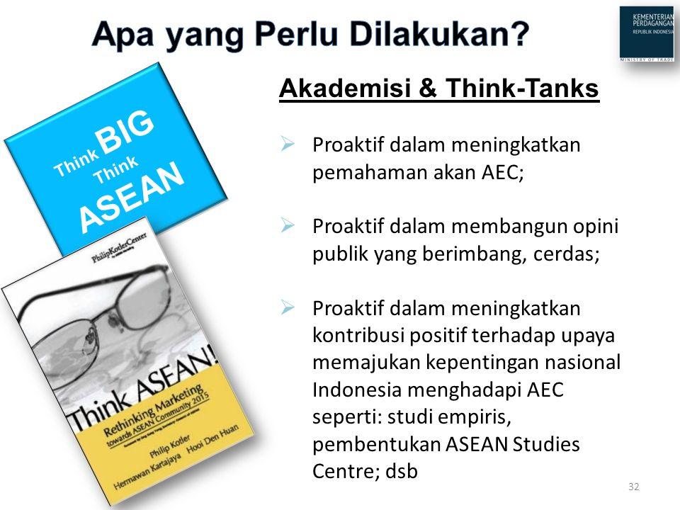 32 Think BIG Think ASEAN Akademisi & Think-Tanks  Proaktif dalam meningkatkan pemahaman akan AEC;  Proaktif dalam membangun opini publik yang berimbang, cerdas;  Proaktif dalam meningkatkan kontribusi positif terhadap upaya memajukan kepentingan nasional Indonesia menghadapi AEC seperti: studi empiris, pembentukan ASEAN Studies Centre; dsb