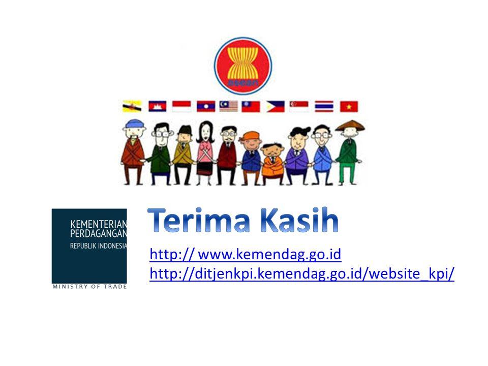 33 http:// www.kemendag.go.id http://ditjenkpi.kemendag.go.id/website_kpi/