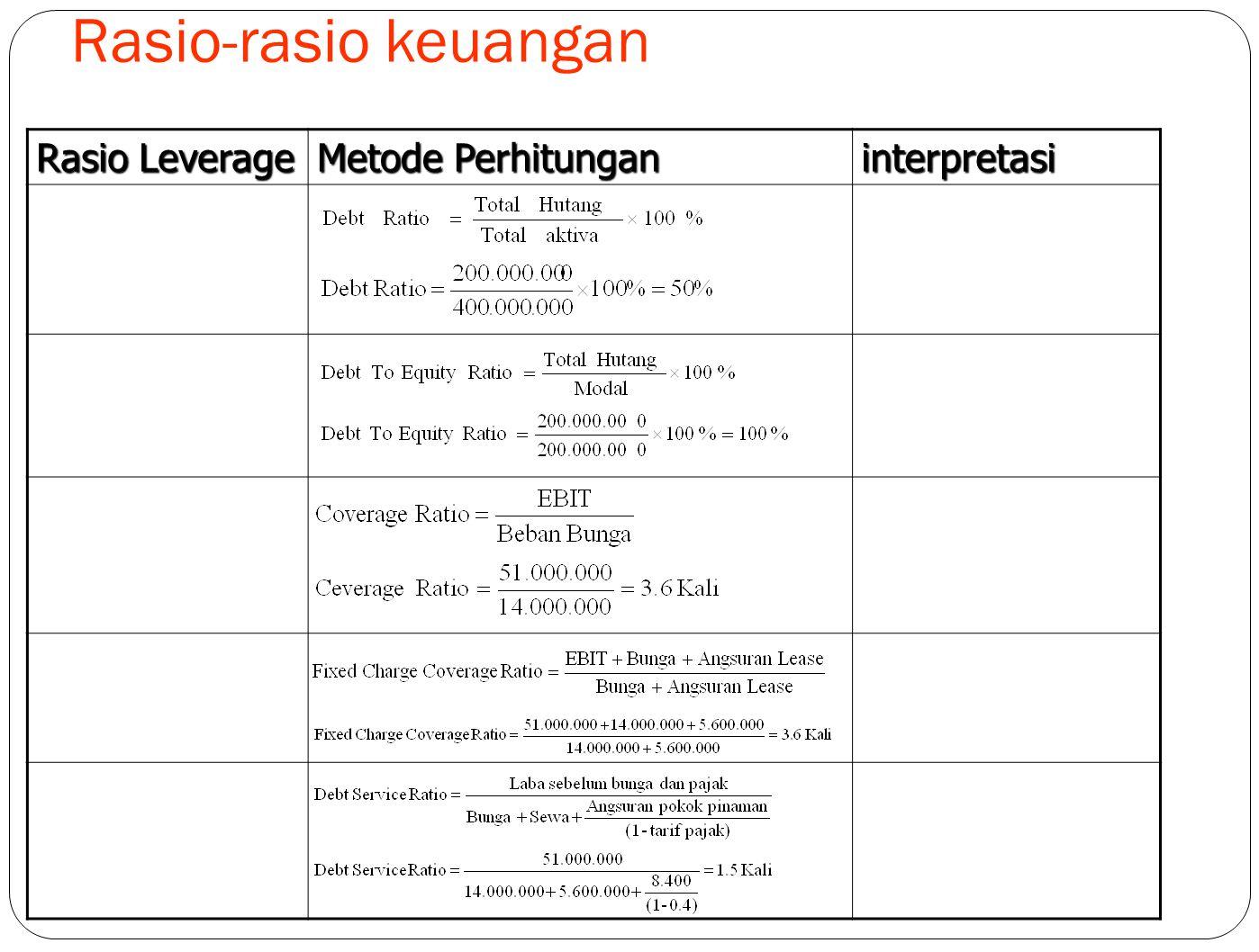 Rasio-rasio keuangan Rasio Leverage Metode Perhitungan interpretasi