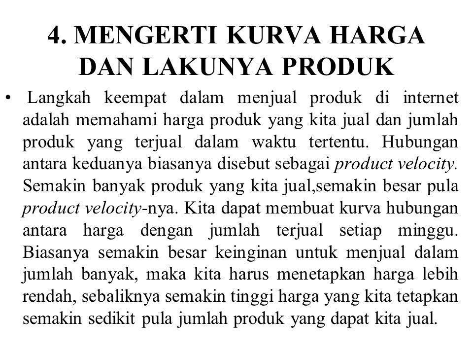 4. MENGERTI KURVA HARGA DAN LAKUNYA PRODUK Langkah keempat dalam menjual produk di internet adalah memahami harga produk yang kita jual dan jumlah pro