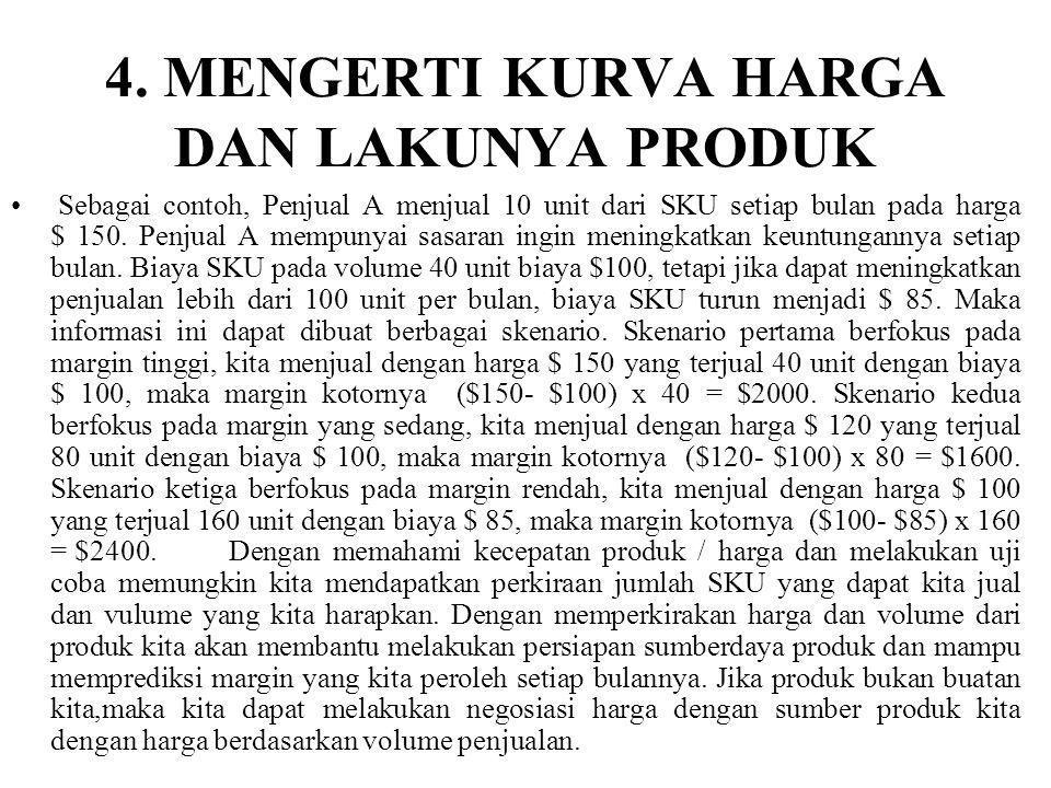 4. MENGERTI KURVA HARGA DAN LAKUNYA PRODUK Sebagai contoh, Penjual A menjual 10 unit dari SKU setiap bulan pada harga $ 150. Penjual A mempunyai sasar