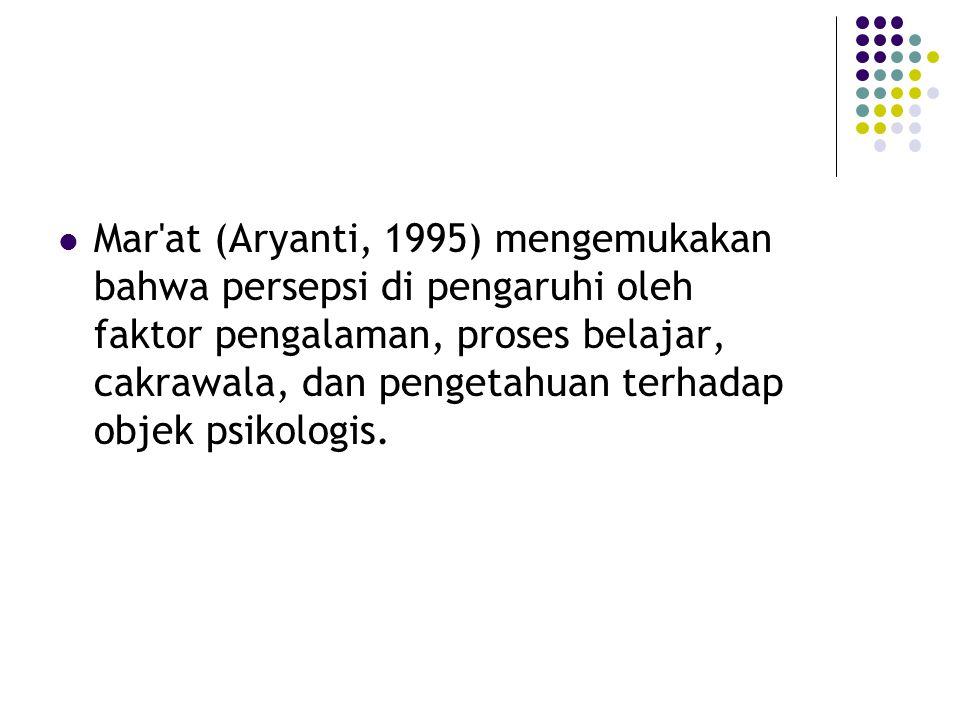 Mar'at (Aryanti, 1995) mengemukakan bahwa persepsi di pengaruhi oleh faktor pengalaman, proses belajar, cakrawala, dan pengetahuan terhadap objek psik