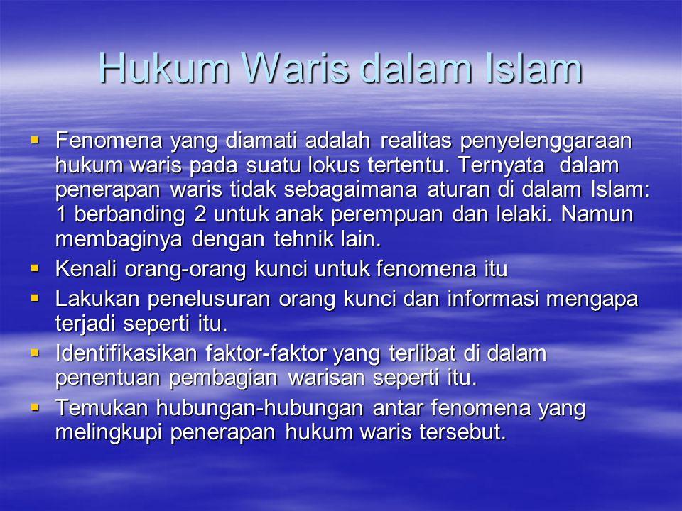 Hukum Waris dalam Islam  Fenomena yang diamati adalah realitas penyelenggaraan hukum waris pada suatu lokus tertentu. Ternyata dalam penerapan waris