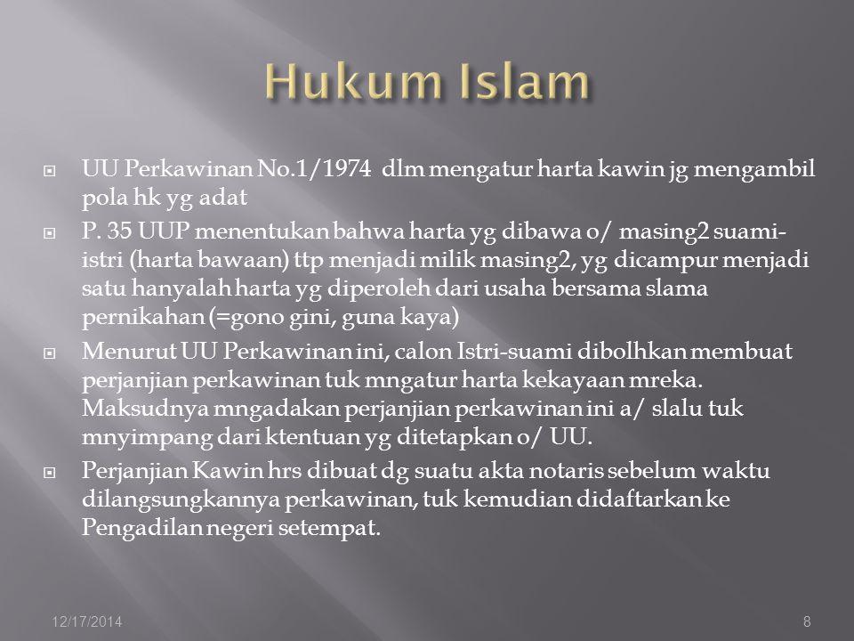 BWHK ISLAM  P.149 BW menyatakan perjanjian kawin tdk bisa dirubah slama perkawinan  P.