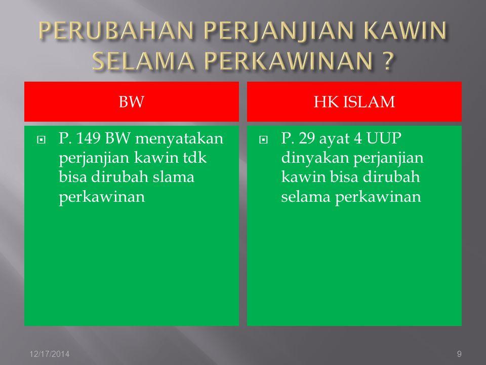 BWHK ISLAM  P. 149 BW menyatakan perjanjian kawin tdk bisa dirubah slama perkawinan  P.