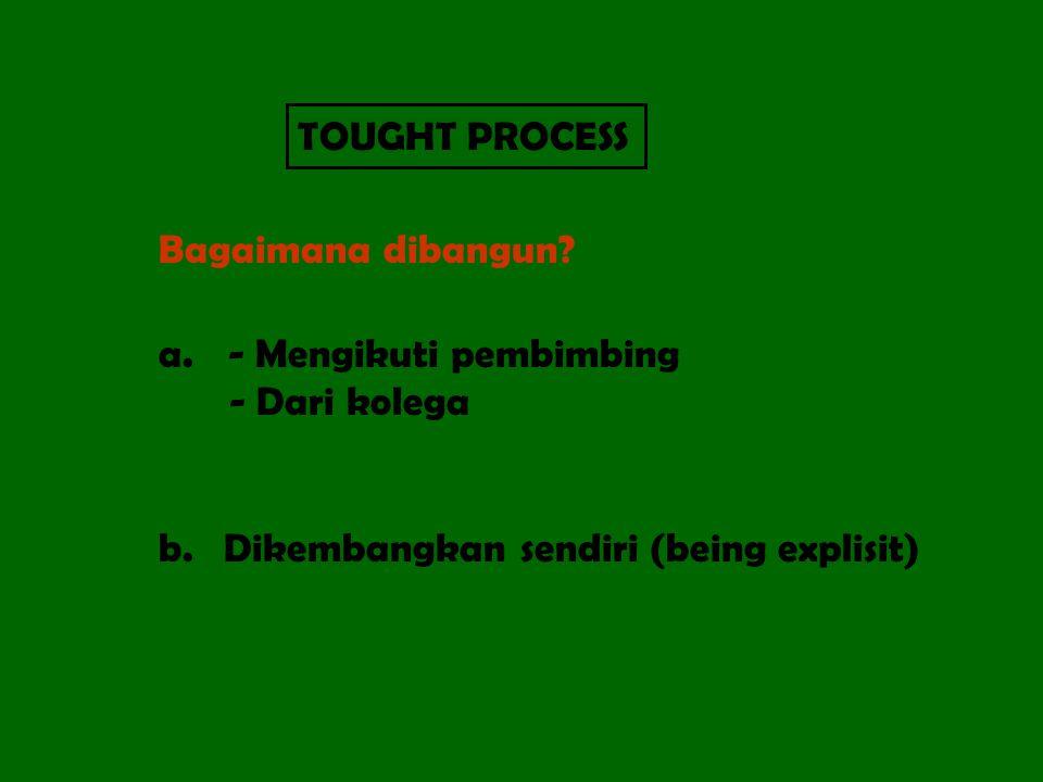 TOUGHT PROCESS Bagaimana dibangun? a. - Mengikuti pembimbing - Dari kolega b. Dikembangkan sendiri (being explisit)