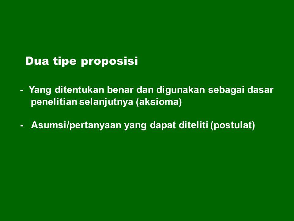 Dua tipe proposisi - Yang ditentukan benar dan digunakan sebagai dasar penelitian selanjutnya (aksioma) - Asumsi/pertanyaan yang dapat diteliti (postu