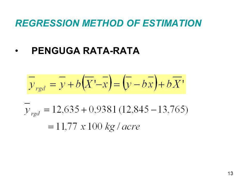 13 REGRESSION METHOD OF ESTIMATION PENGUGA RATA-RATA