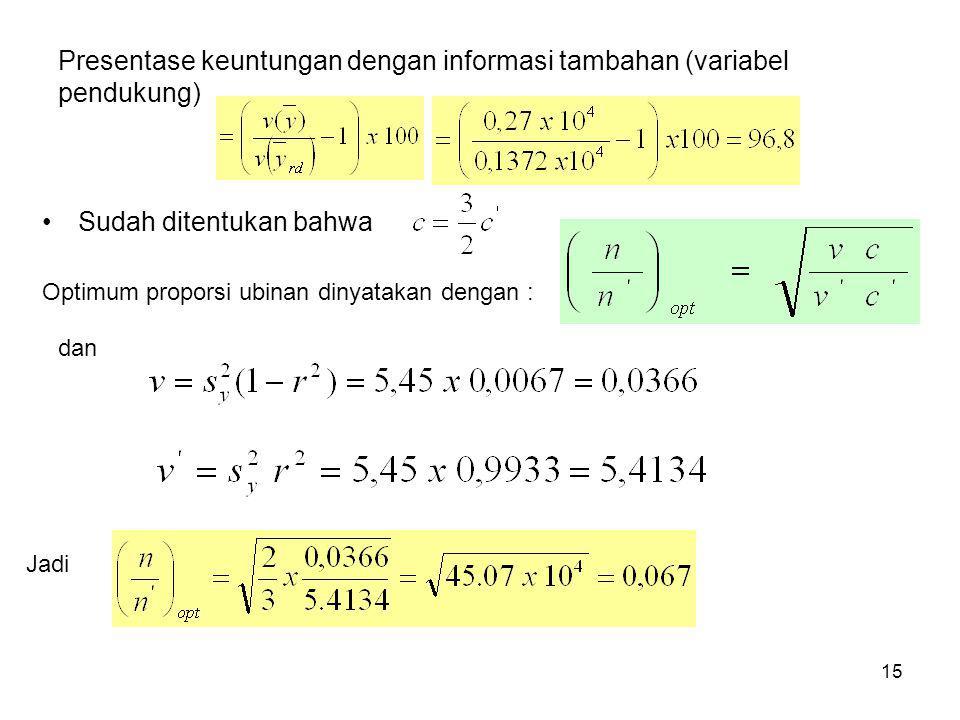 15 Presentase keuntungan dengan informasi tambahan (variabel pendukung) Sudah ditentukan bahwa Optimum proporsi ubinan dinyatakan dengan : dan Jadi