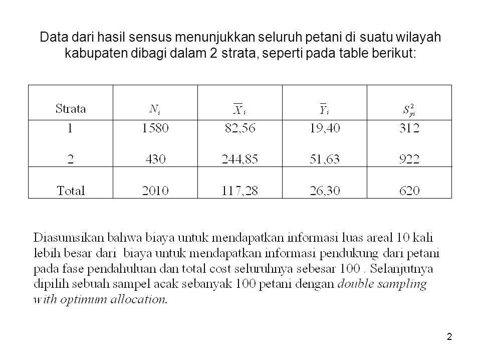 2 Data dari hasil sensus menunjukkan seluruh petani di suatu wilayah kabupaten dibagi dalam 2 strata, seperti pada table berikut: