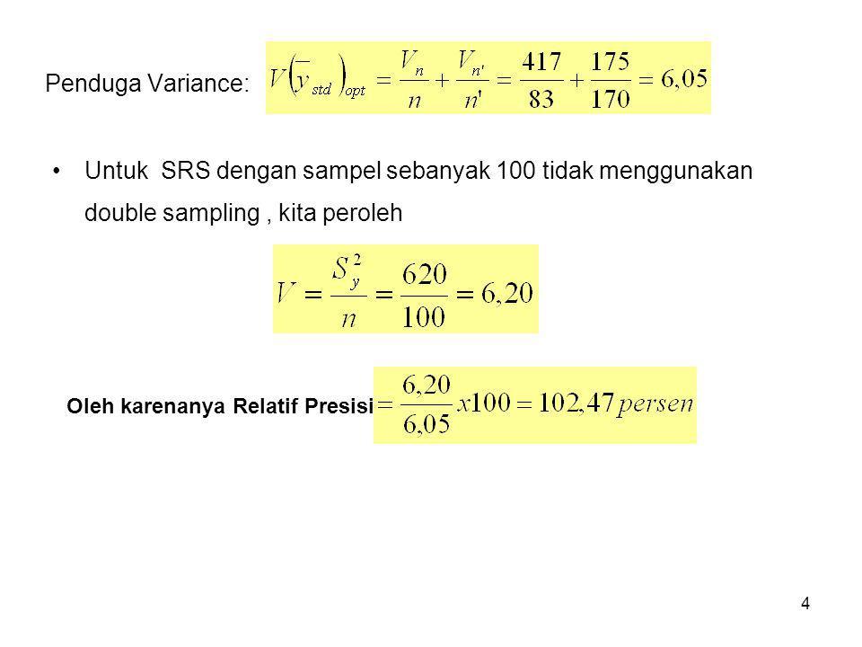 4 Penduga Variance: Untuk SRS dengan sampel sebanyak 100 tidak menggunakan double sampling, kita peroleh Oleh karenanya Relatif Presisi