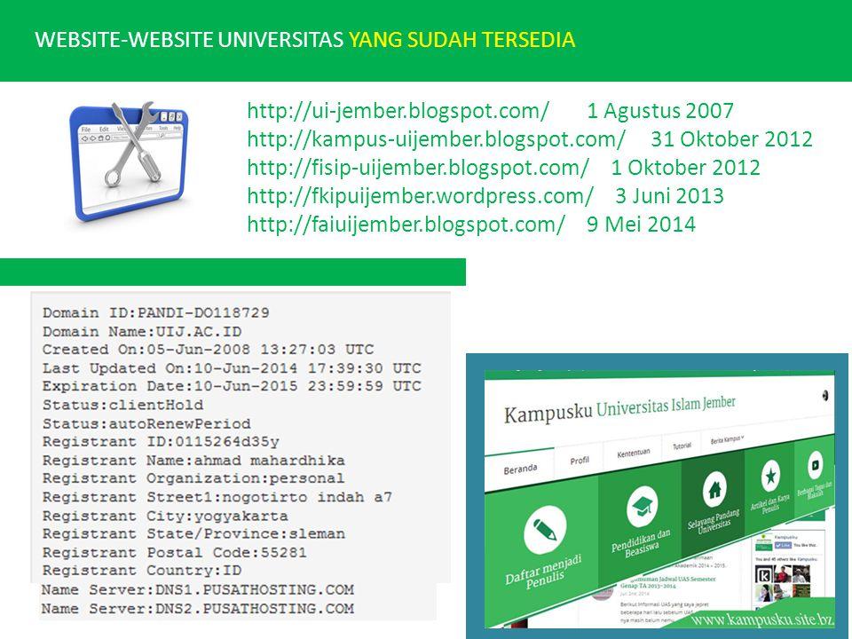 http://ui-jember.blogspot.com/ 1 Agustus 2007 http://kampus-uijember.blogspot.com/ 31 Oktober 2012 http://fisip-uijember.blogspot.com/ 1 Oktober 2012