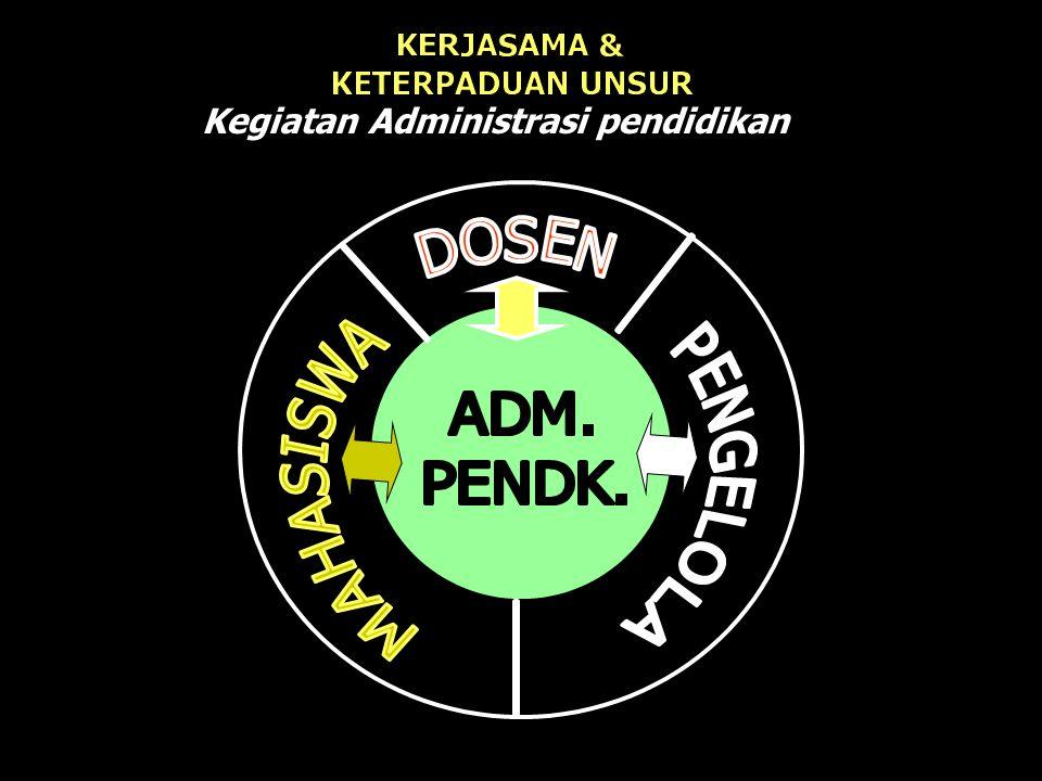 Kegiatan Administrasi pendidikan