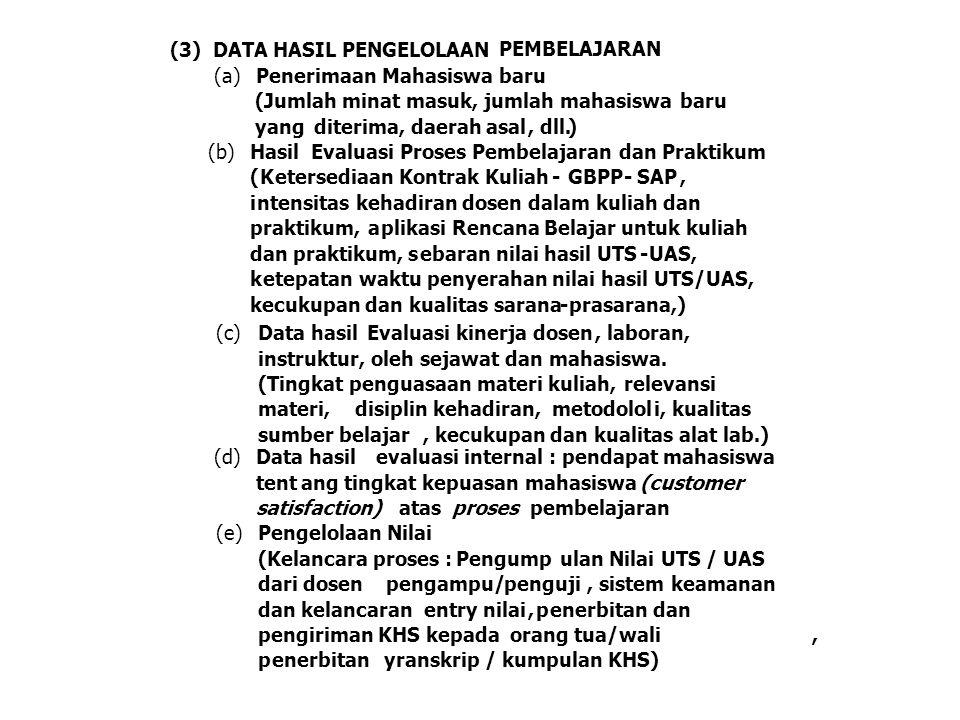 (3) DATA HASIL PENGELOLAAN PEMBELAJARAN (a) Penerimaan Mahasiswa baru (Jumlah minat masuk, jumlah mahasiswabaru yangditerima, daerah asal, dll.) (b) H