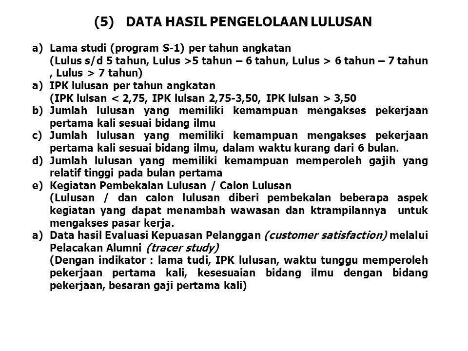 a)Lama studi (program S-1) per tahun angkatan (Lulus s/d 5 tahun, Lulus >5 tahun – 6 tahun, Lulus > 6 tahun – 7 tahun, Lulus > 7 tahun) a)IPK lulusan