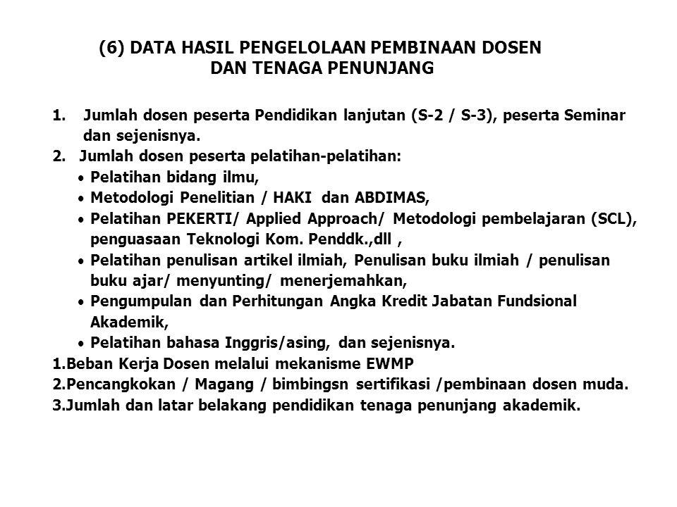 1.Jumlah dosen peserta Pendidikan lanjutan (S-2 / S-3), peserta Seminar dan sejenisnya.