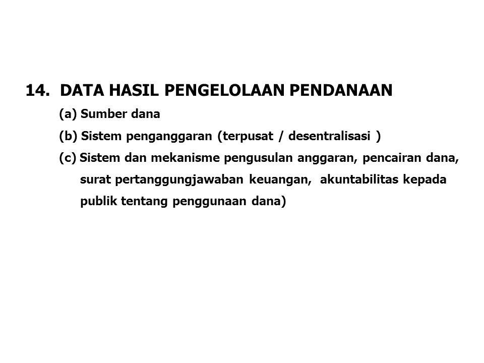 (a) Sumber dana (b) Sistem penganggaran (terpusat / desentralisasi ) (c) Sistem dan mekanisme pengusulan anggaran, pencairan dana, surat pertanggungjawaban keuangan, akuntabilitas kepada publik tentang penggunaan dana) 14.