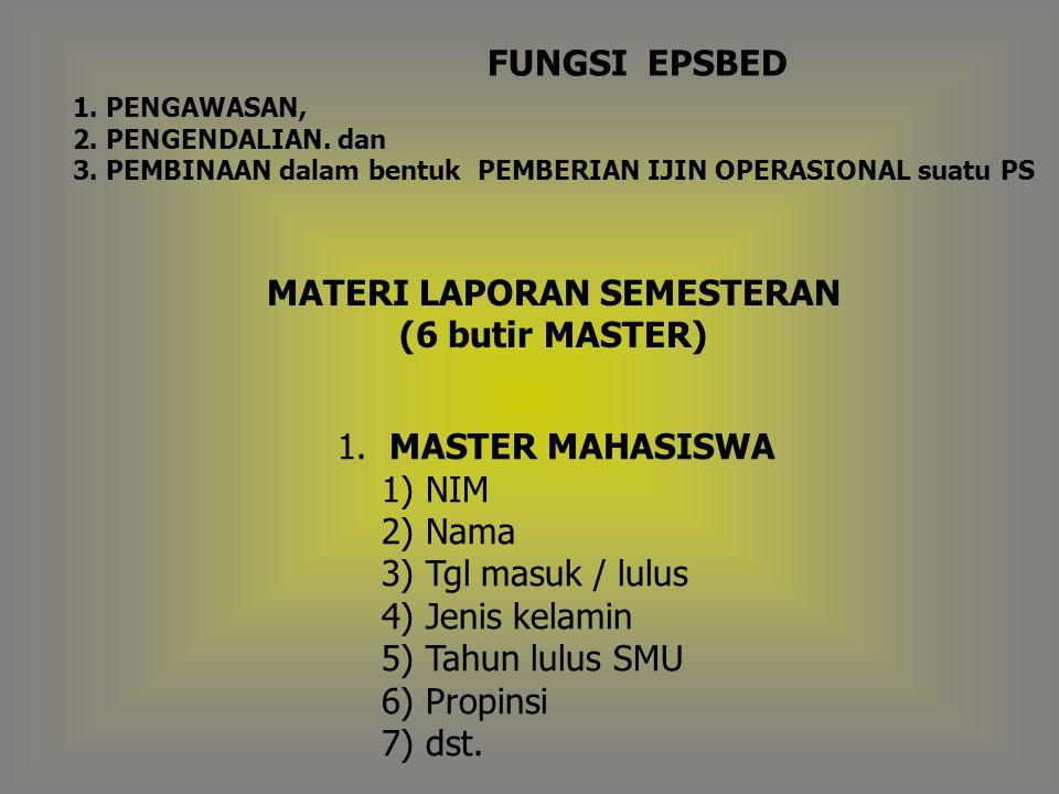 1. MASTER MAHASISWA 1) NIM 2) Nama 3) Tgl masuk / lulus 4) Jenis kelamin 5) Tahun lulus SMU 6) Propinsi 7) dst. MATERI LAPORAN SEMESTERAN (6 butir MAS
