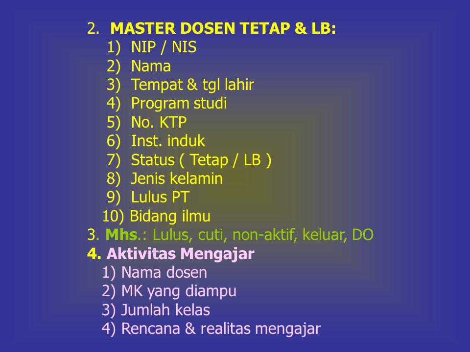 2. MASTER DOSEN TETAP & LB: 1) NIP / NIS 2) Nama 3) Tempat & tgl lahir 4) Program studi 5) No. KTP 6) Inst. induk 7) Status ( Tetap / LB ) 8) Jenis ke