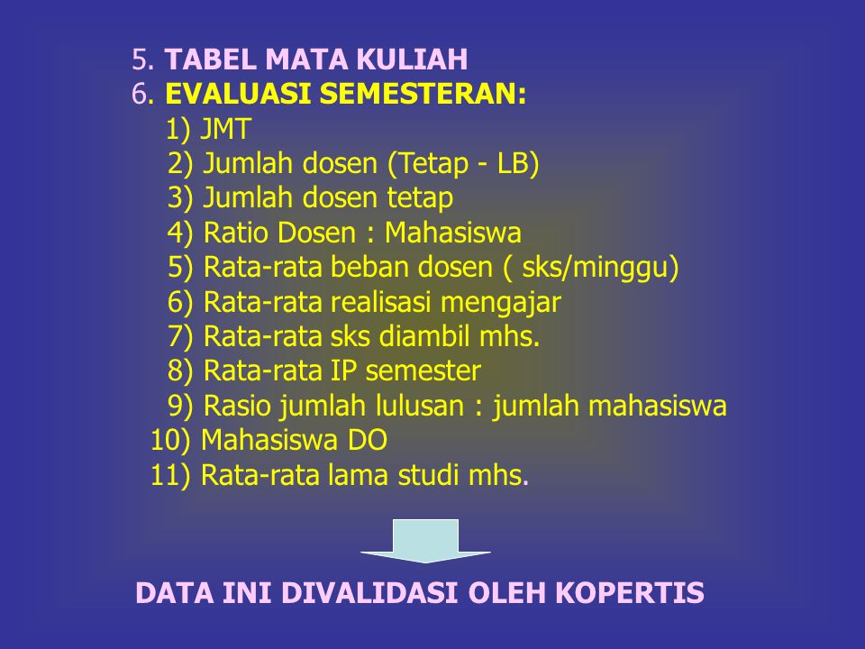 5. TABEL MATA KULIAH 6. EVALUASI SEMESTERAN: 1) JMT 2) Jumlah dosen (Tetap - LB) 3) Jumlah dosen tetap 4) Ratio Dosen : Mahasiswa 5) Rata-rata beban d