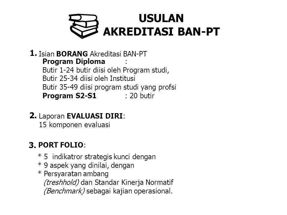 USULAN AKREDITASI BAN-PT Isian BORANG Akreditasi BAN-PT Program Diploma: Butir 1-24 butir diisi oleh Program studi, Butir 25-34 diisi oleh Institusi B