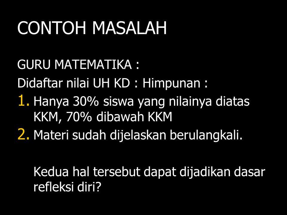 CONTOH MASALAH GURU MATEMATIKA : Didaftar nilai UH KD : Himpunan : 1.