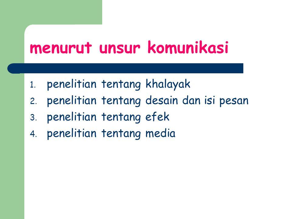 menurut bentuk komunikasi 1.penelitian tentang komunikasi intrapersonal 2.