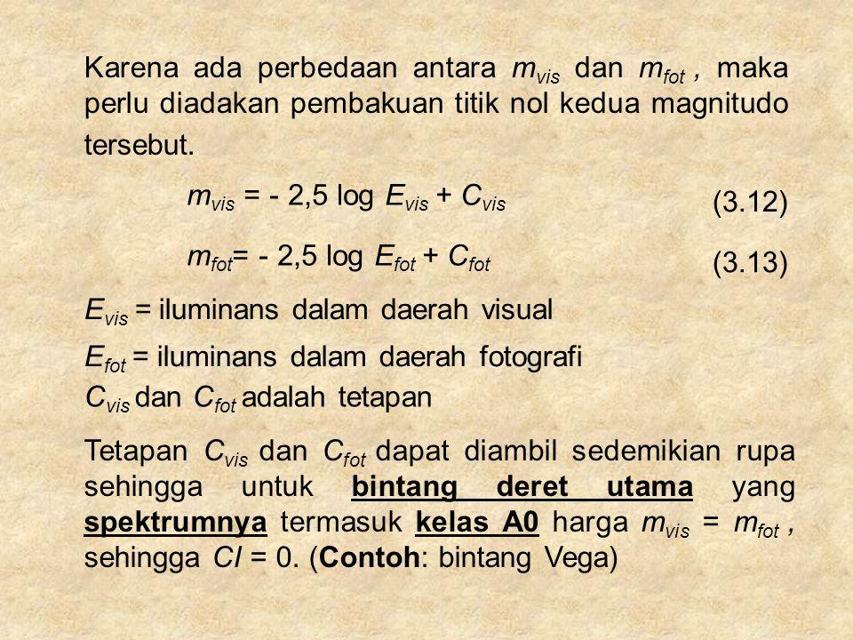 Karena ada perbedaan antara m vis dan m fot, maka perlu diadakan pembakuan titik nol kedua magnitudo tersebut.