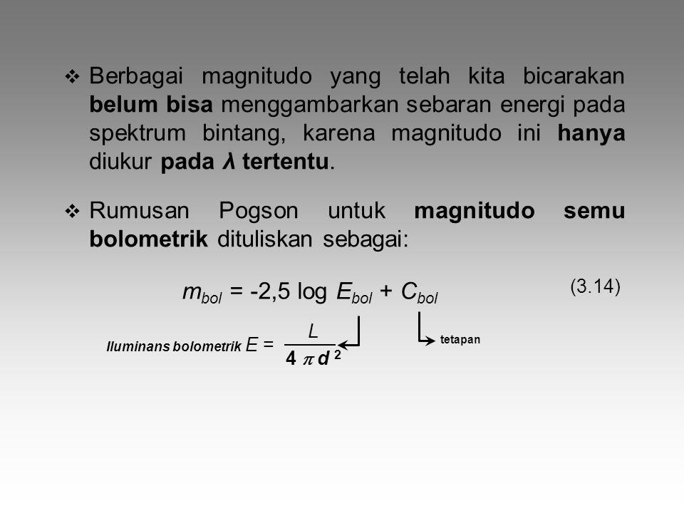 Berbagai magnitudo yang telah kita bicarakan belum bisa menggambarkan sebaran energi pada spektrum bintang, karena magnitudo ini hanya diukur pada λ tertentu.