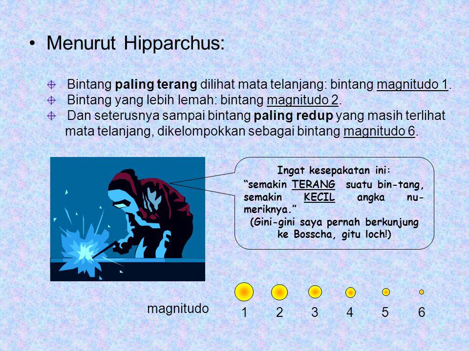Menurut Hipparchus: Bintang paling terang dilihat mata telanjang: bintang magnitudo 1.