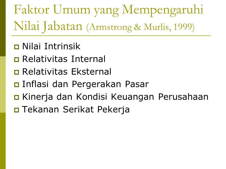 Faktor Umum yang Mempengaruhi Nilai Jabatan (Armstrong & Murlis, 1999)  Nilai Intrinsik  Relativitas Internal  Relativitas Eksternal  Inflasi dan