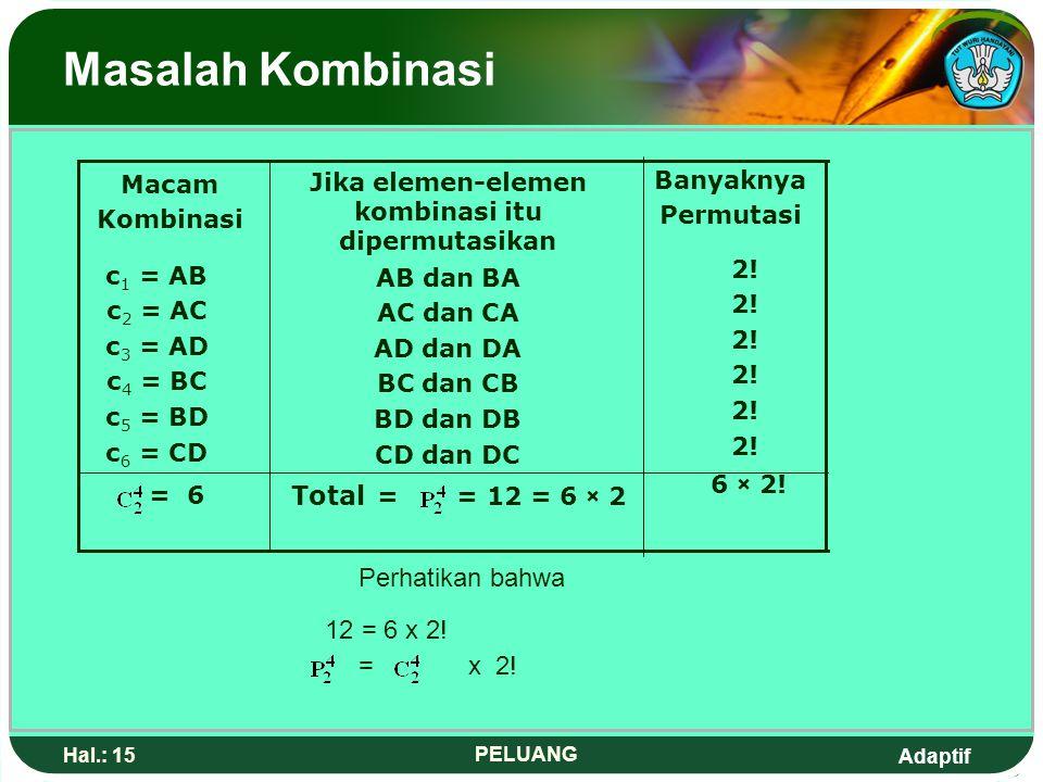 Adaptif Hal.: 14 PELUANG Masalah Kombinasi NoObyek Eksp.Cara Eksp.Kemungkinan yang dapat hadir 1O = {A,B,C,D} Diundang 2 orang wakilnya untuk rapat ke