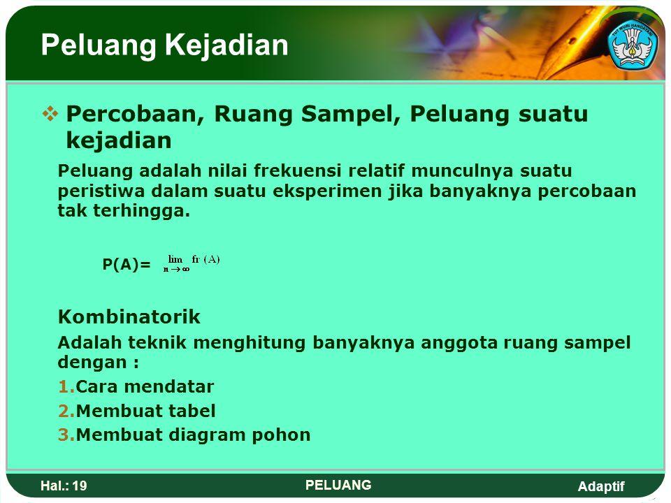 Adaptif Hal.: 18 PELUANG Masalah Kombinasi MMisal terdapat n unsur yang terdiri dari q 1, q 2, q 3, …, q n Unsur q 1 ada sebanyak n1, unsur q 2 ada