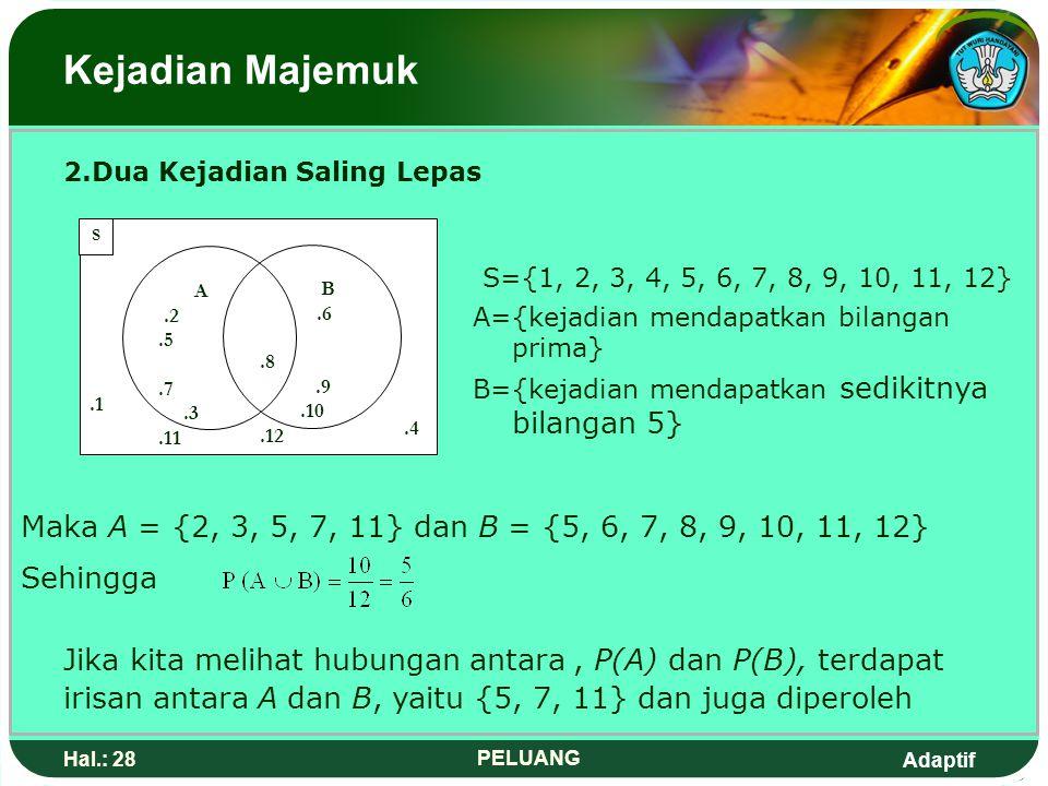 Adaptif Hal.: 27 PELUANG Kejadian Majemuk A' A' S A Jika A mempunyai a elemen, dan S mempunyai n elemen maka A ' mempunyai n- a elemen. Maka P(A ' ) a