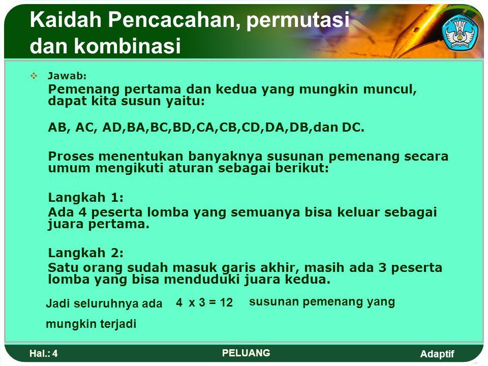 Adaptif Hal.: 14 PELUANG Masalah Kombinasi NoObyek Eksp.Cara Eksp.Kemungkinan yang dapat hadir 1O = {A,B,C,D} Diundang 2 orang wakilnya untuk rapat keluarga AB = c 1 AC = c 2 AD = c 3 BC = c 4 BD = c 5 CD = c 6 2O = {A,B,C,D} Diundang 3 orang wakilnya untuk rapat keluarga ABC = c 1 ABD = c 2 ACD = c 3 BCD = c 4