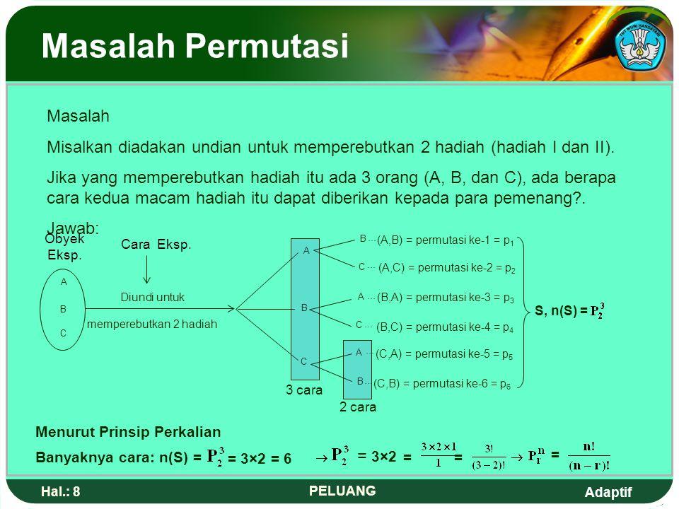 Adaptif Hal.: 18 PELUANG Masalah Kombinasi MMisal terdapat n unsur yang terdiri dari q 1, q 2, q 3, …, q n Unsur q 1 ada sebanyak n1, unsur q 2 ada sebanyak n 2, unsur q 3 ada sebanyak n 3, …, unsur q e ada sebanyak n e, sehingga n 1 + n 2 + n 3 + …+ ne = n.